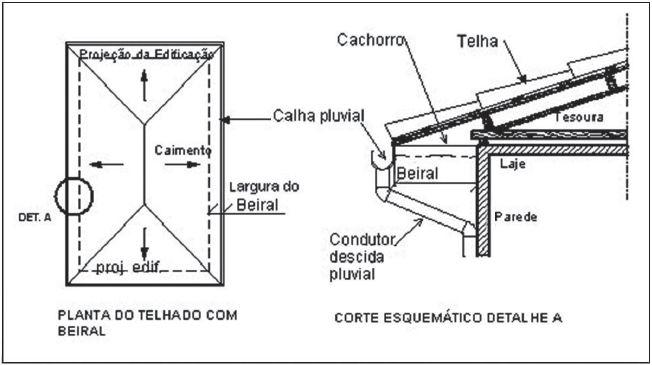 CESGRANRIO - Profissional Básico (BNDES)/Arquitetura/2013/ - Arquitetura #136428 - TEC Concursos