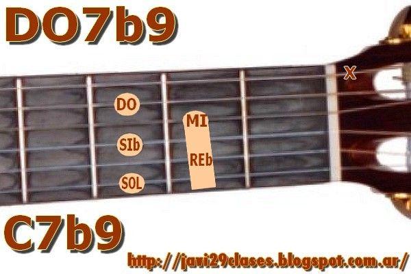 DO7b9 = C7b9 chord acordes de séptima con novena bemol