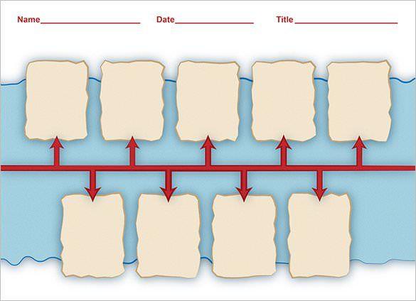 6 Sample Timeline Templates For Students Doc Pdf Social
