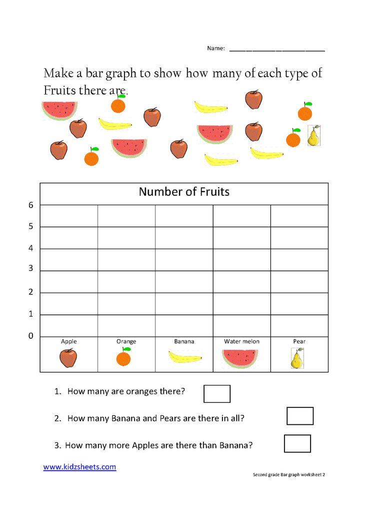 Free 2nd grade math worksheets graphs