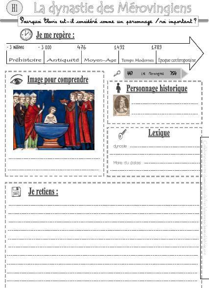 traces écrites programme CM - histoire