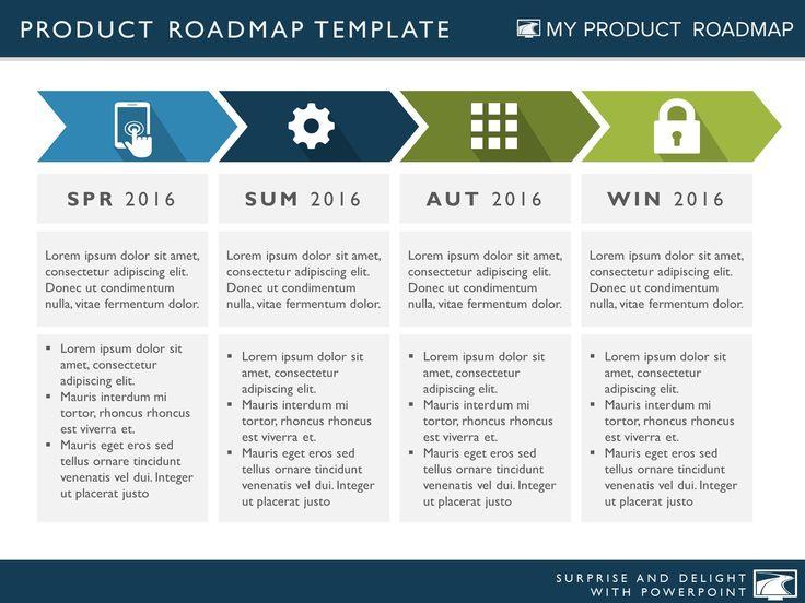 57 Best Product Roadmaps Images On Pinterest