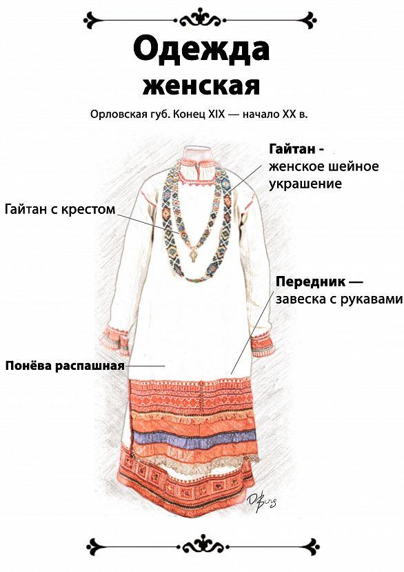 Инфографика-Орловская губ.