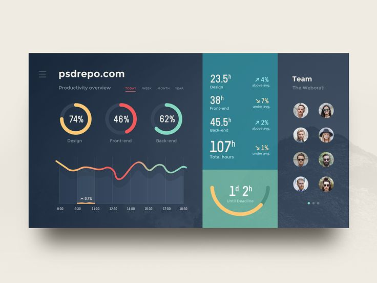 Web, app, activity, dashboard, bright, dark, deadline, work, colors