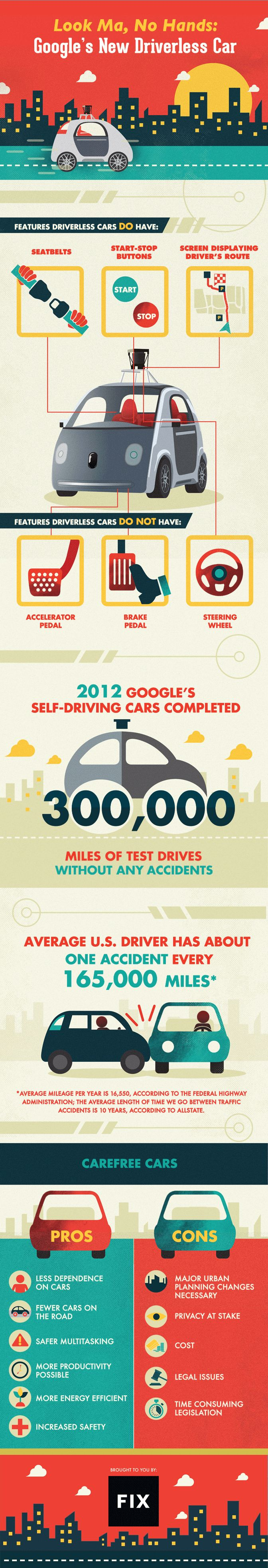 Google s new driverless car will be a revelation for travelers freeing up time to read