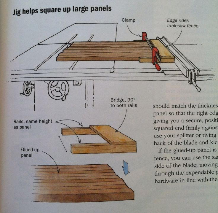 Build these helpers to get more out of your tablesaw woodworking build these helpers to get more out of your tablesaw woodworking pinterest woodworking wood working and woods keyboard keysfo Gallery