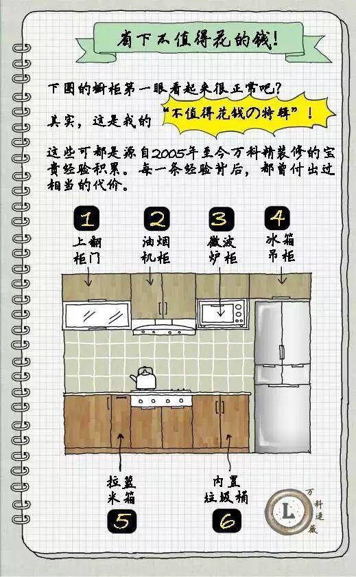 适合中国人的现代厨房是什么样的? - 装修 - 知乎