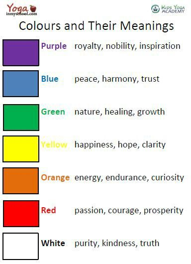 Meanings Of Colors 207 best colour meanings images on pinterest | color meanings