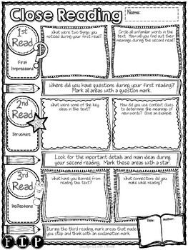 CLOSE READING CONCEPT POSTERS - close reading posters for fiction, informational texts, and poetry.