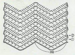 Crochet Zig Zag Shells Stitch - Chart