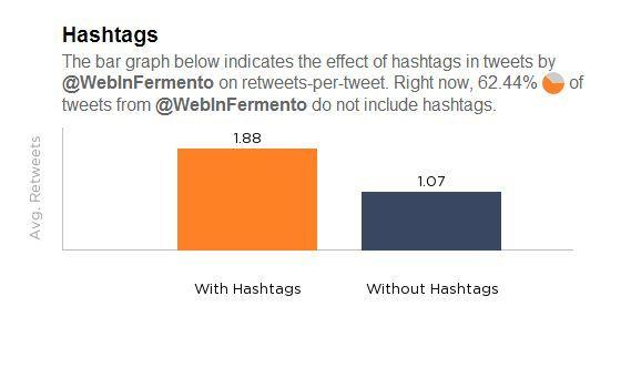 Come ottenere piu' Retweet su Twitter [tool]