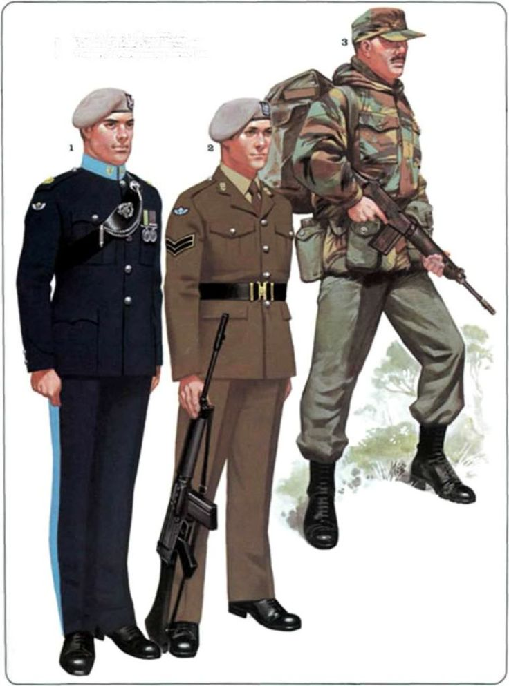 Uniforms of the British Army - Wikipedia