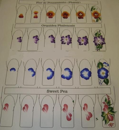 How to do one stroke flowers on nails. Beautiful one stroke nail art - with…