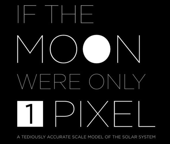 If the Moon Were Only One Pixel: a Scale Model of the Solar System - Technology Org