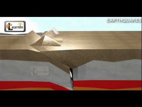 How does Earthquake occur with explanation - Social Science 3D animation video in HD - YouTube