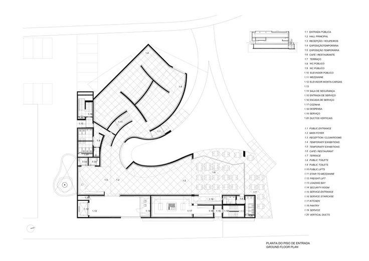 ground floor plan - Mimesis Museum / Alvaro Siza + Castanheira & Bastai Arquitectos Associados + Jun Sung Kim