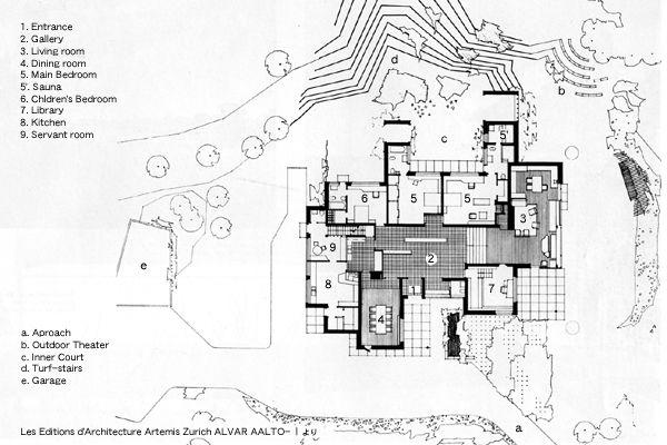Alvar aalto maison carree google plan pinterest for Plan maison carre