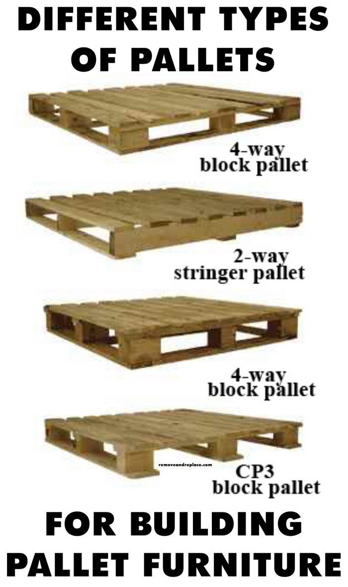 Best 25 wooden pallet furniture ideas on pinterest wooden different types of pallets for building pallet furniture idea arrangement furniture diy geotapseo Image collections