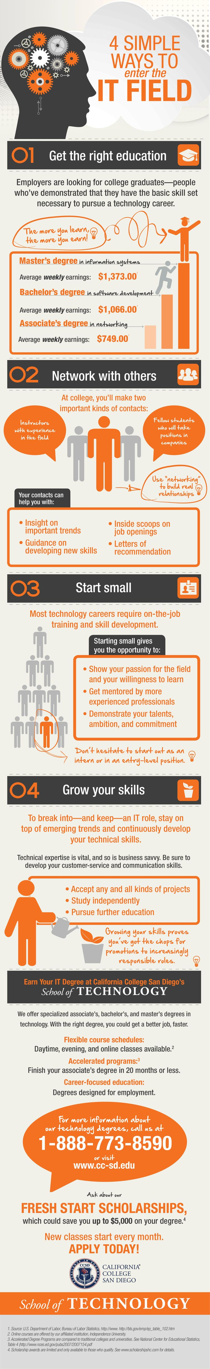 Want to enter the information technology field? Try these 4 tips in our new infographic!