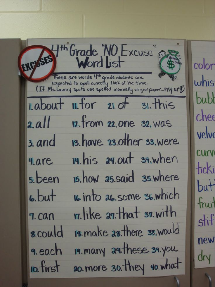 """No Excuses"" word list. Words students are not allowed to use when they are writing."
