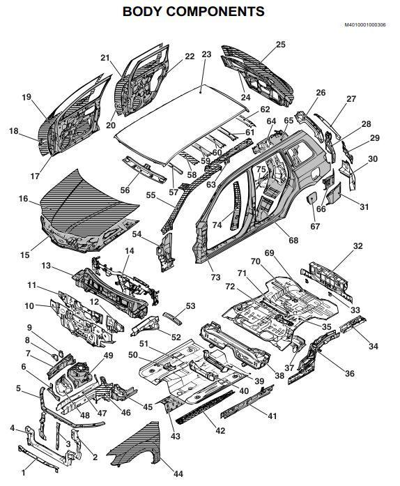 New post (Mitsubishi OUTLANDER 2006 BODY REPAIR MANUAL