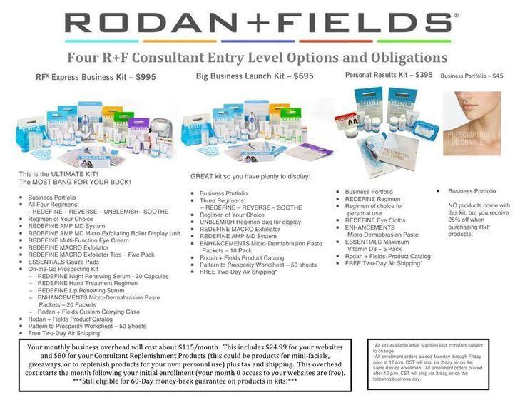 Rodan + Fields Business Kits