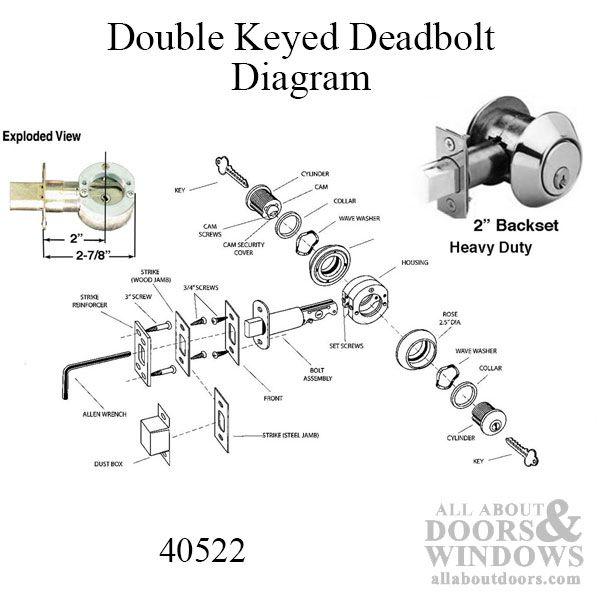 84 best images about tech illustrations on pinterest Door Lock Parts Diagram Parts of a Dead Bolt Lock