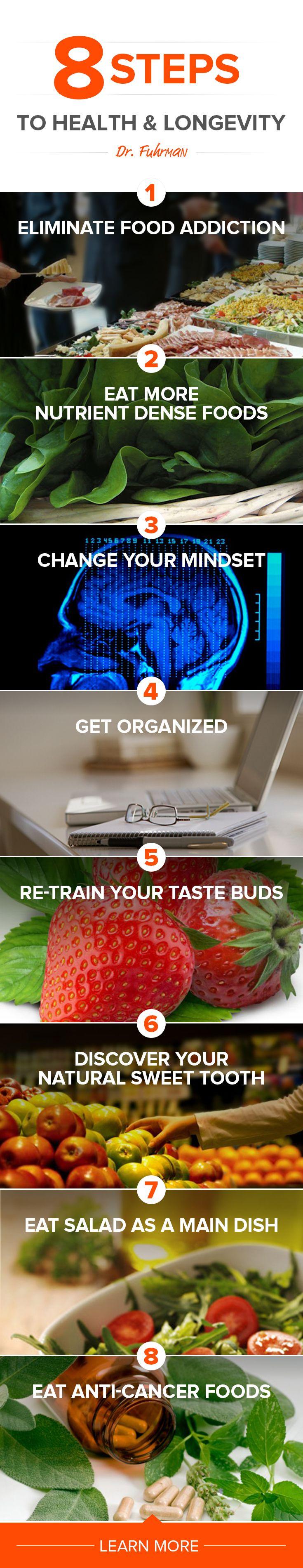 8 Steps to excellent health and longevity via Dr. Fuhrman
