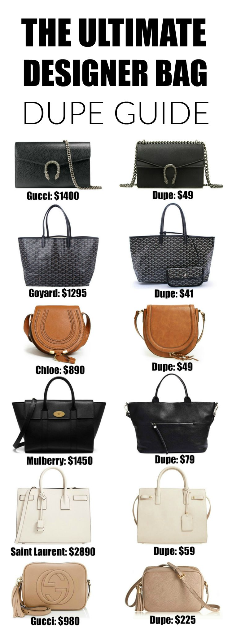 You won't believe how similar these dupes are to the designer bag originals! | Fashion blogger Mash Elle shares a complete designer bag dupe guide! Designer bag dupes for Chloe, Gucci, Goyard, Gucci, Prada, Chanel, Clare V, Saint Laurent, Valentino, Fendi, Burberry, Givenchy and Mulberry!
