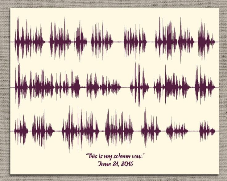 Vow Renewal Anniversary Gift For Husband Him Wife Paper Wedding Art Personalized Sound Wave Print