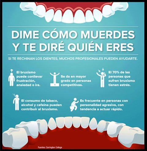 Dime cómo muerdes y te diré quién eres #dientes