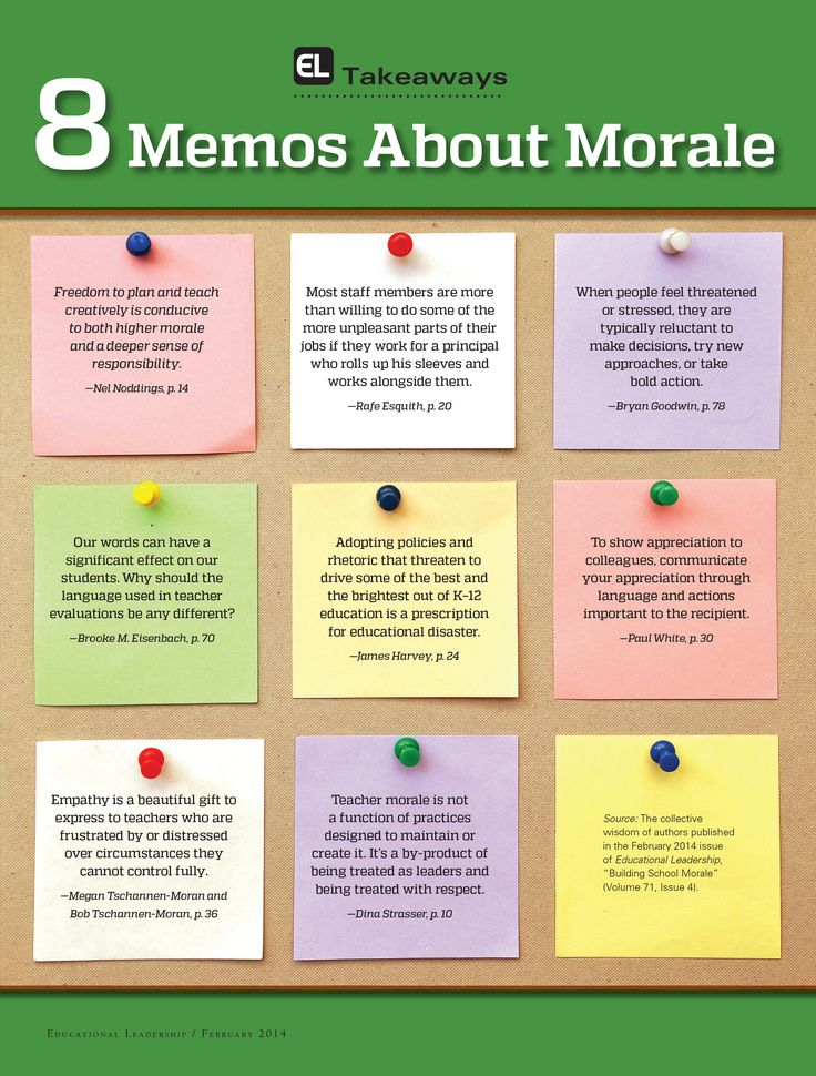 Eight Memos About Morale from the February 2014 Educational Leadership magazine.