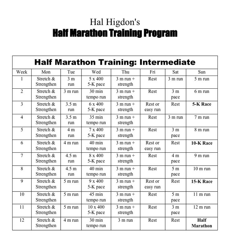 Planning ahead, this #halfmarathon training schedule looks perfect! 13.1 miles of fun. getting pumped!
