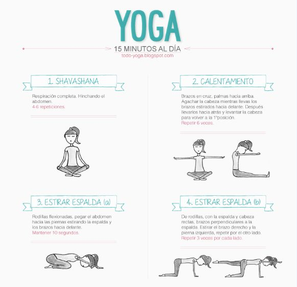 Una infografia con ejercicios de Yoga para practicar en casa. 15 minutos de Yoga al día para todos.