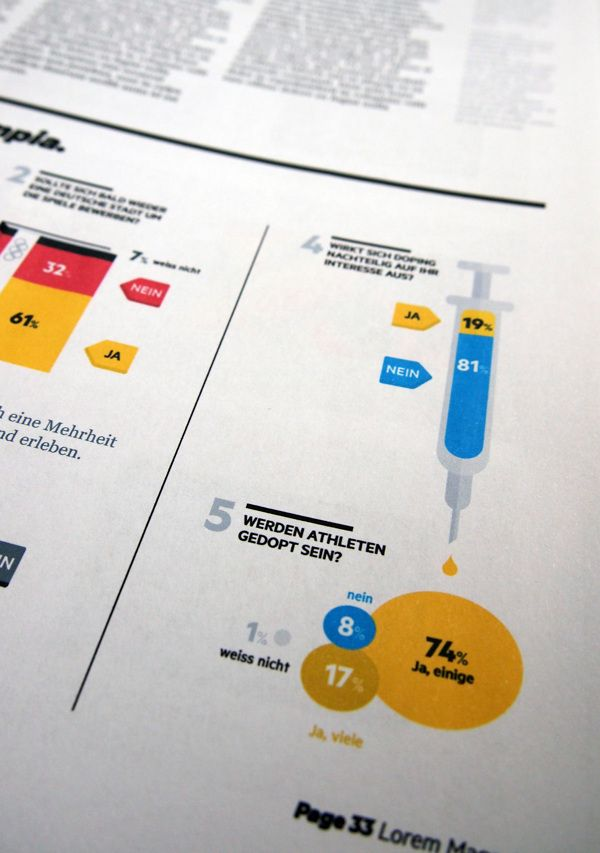Magazine Infographics by Martin Oberhäuser, via Behance
