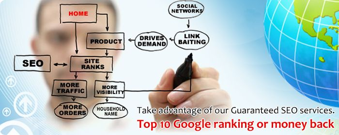 Best SEO Services in Bangalore,Top Social Media Marketing Company Bangalore, SEO Consultant in Bangalore. Contact @             9740873926       for SEO Services, Social Media Marketing. Get your website listed in Top Call             9740873926       for more details. Initially pay a minimal amount and pay the rest after showing the result.
