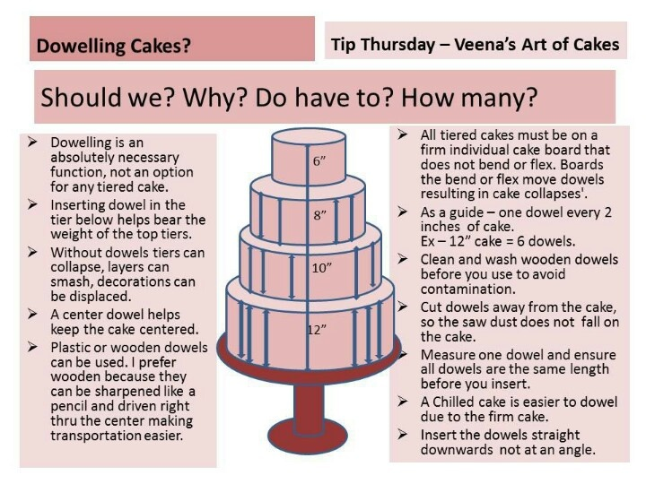 doweling a tiered cake.. Good to know!