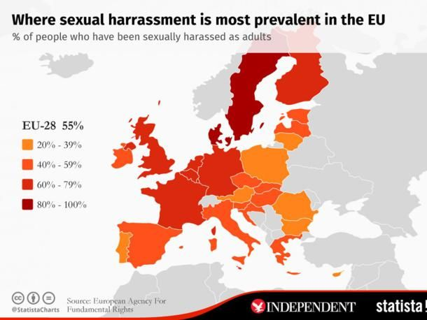 Sweden and Denmark have highest number of sexual assaults in Europe