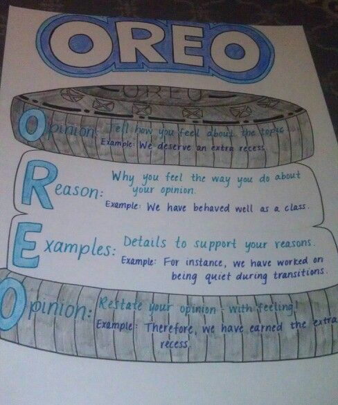 Double stuffed oreo persuasive writing poster i drew to for Informative poster template