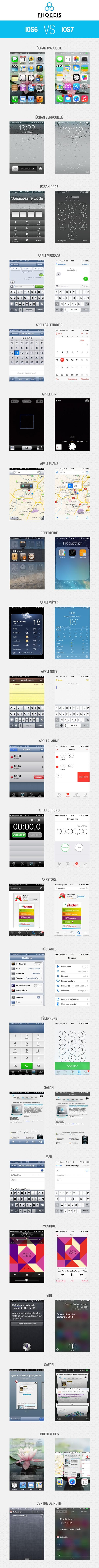 New IOS 7 design compared iOS  by screen to IOS 6.