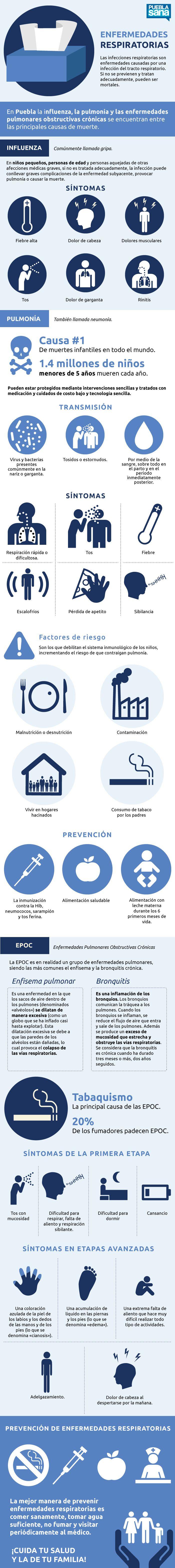 Enfermedades respiratorias, aprende a prevenirlas #PueblaSana