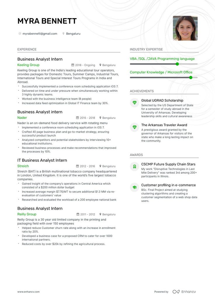 15+ Sample business resume 2019 ideas in 2021