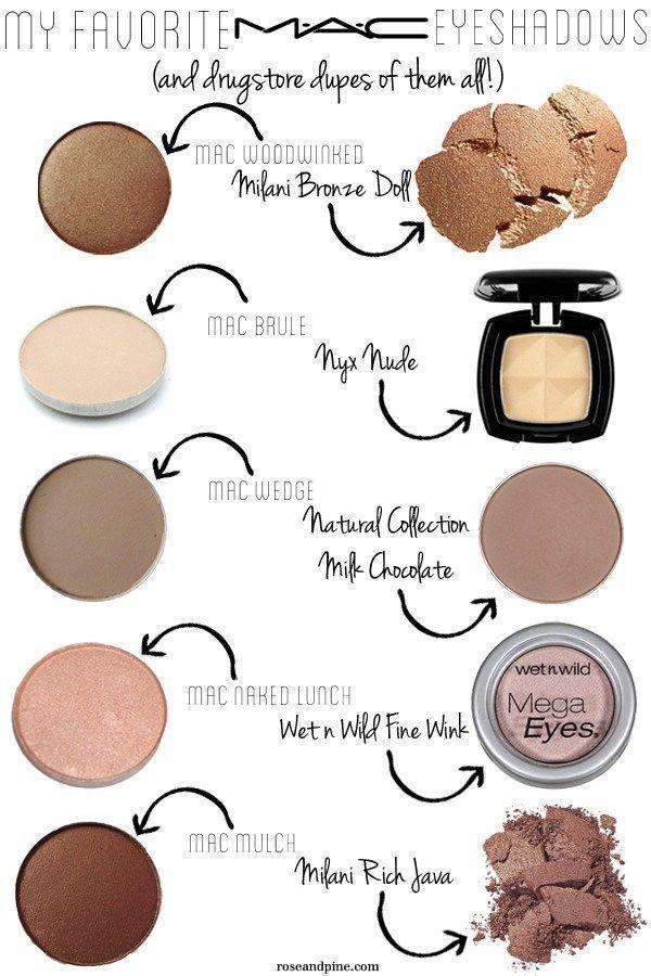 MAC Favorite Eyeshadow Drugstore Dupes | Makeup Tutorials http://makeuptutorials.com/mac-drugstore-makeup-dupes