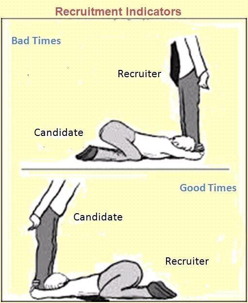 @gratitudeindia @recruiters @candidates