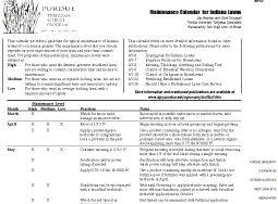 Maintenance Calendar for Indiana Lawns | mdc.itap.purdue.edu