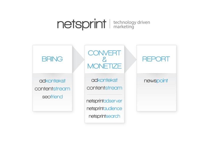 Netsprint: nowa strategia, nowe logo, nowa siedziba! :) http://www.newspoint.pl/netsprint-nowa-strategia-nowe-logo-nowa-siedziba/