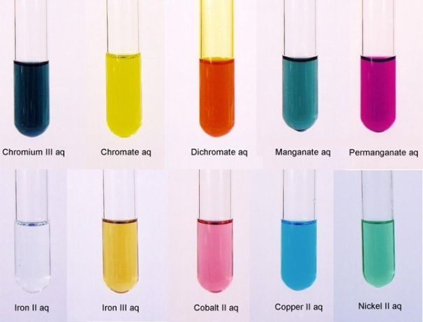 Qualitative Analysis   Labs and Chemistry