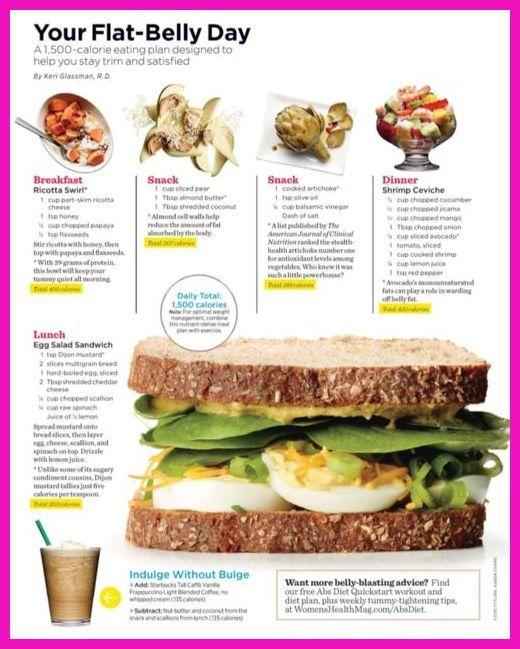 Weight watchers week diet plan photo 3