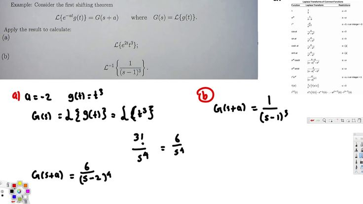 First shifting theorem of Laplace transforms  a how to -  Differential E...