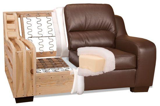 Sofa Frame Construction : FRAME CONSTRUCTION